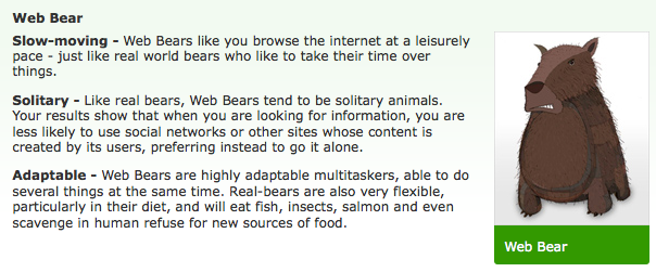 I am a web bear according to the web behaviour test